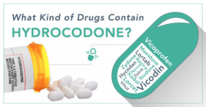 Buy Oxycodone online, Dosage & Side Effects – wikipedia.org