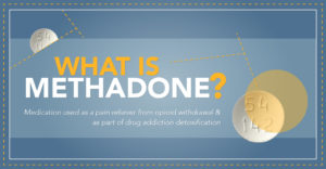 Need pain relieving medicine?  Buy Methadone